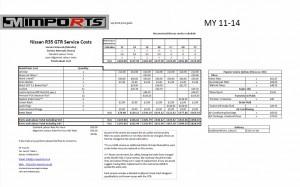 R35 GTR Servicing/Repair - JM-Imports